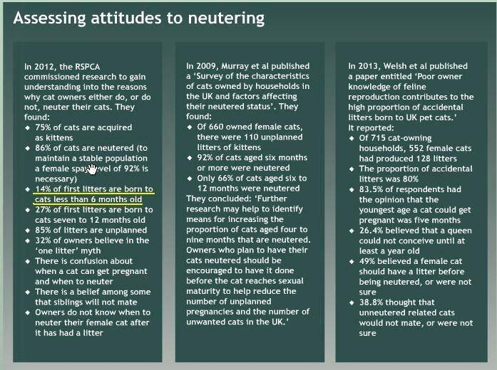FCI Assessing attitudes towards neutering